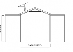 flat gable flat – tech2