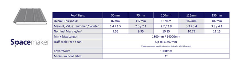 Corrolink S U2013 Is A 1000mm Wide Panel. Now With A Minimum Pitch ...